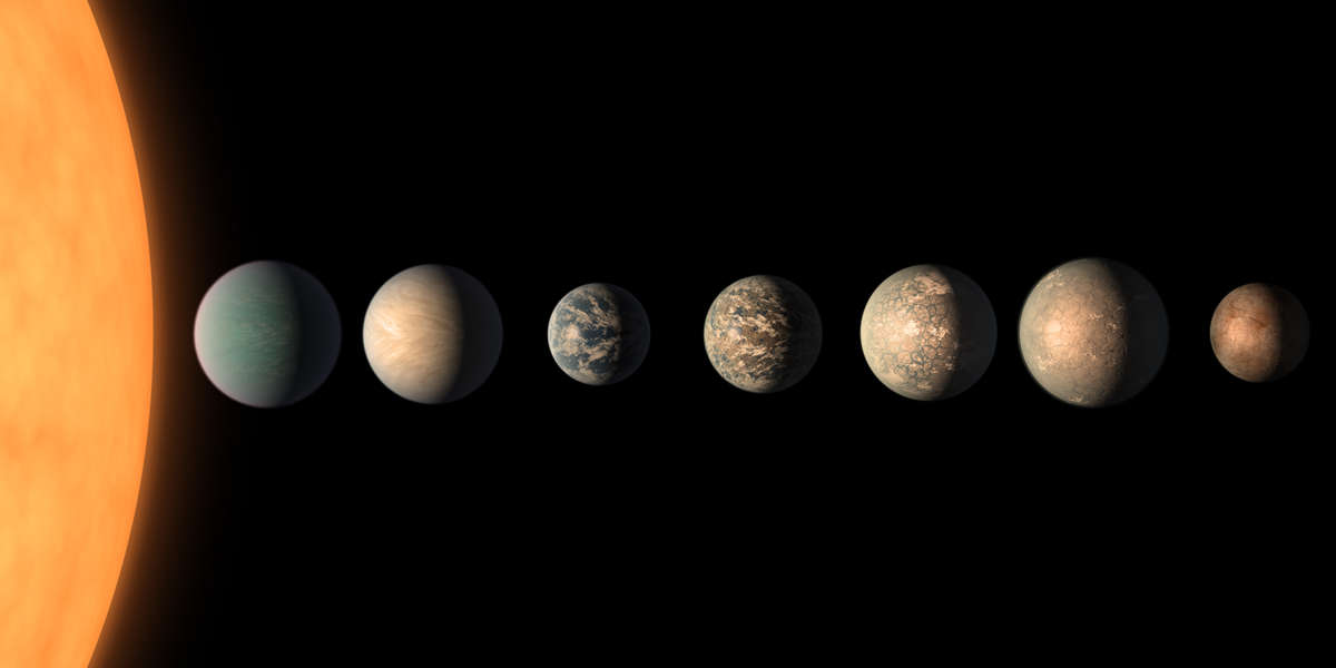 This artist's concept shows what the TRAPPIST-1 planetary system may look like, based on available data about the planets' diameters, masses and distances from the host star, as of February 2018. Photo: NASA/JPL-Caltech