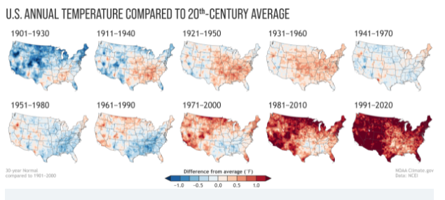 """""""Annual U.S. temperature compared to the 20th-century average for each U.S. Climate Normals period from 1901-1930 (upper left) to 1991-2020 (lower right). Places where the normal annual temperature was 1.25 degrees or more colder than the 20th-century average are darkest blue; places where normal annual temperature was 1.25 degrees or more warmer than the 20th-century average are darkest red,"""" according to NOAA. Maps by NOAA Climate.gov, based on analysis by Jared Rennie, North Carolina Institute for Climate Studies/NCEI."""